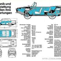 Amphicar_brochure_1963_05