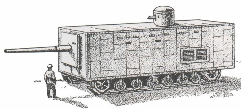 1911. Танк В.Менделеева (проект)