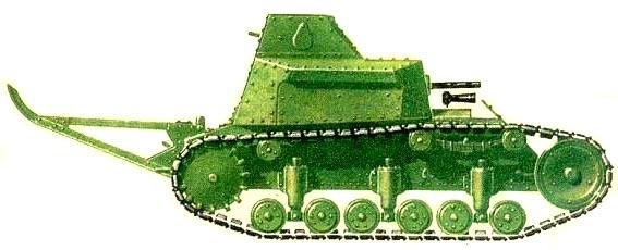 1929. T-17 - разведывательная танкетка (прототип)