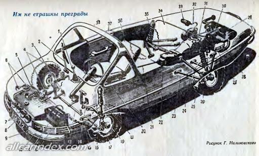 1972. ДЕЛЬФИН. Таджикистан (СССР). Автор А.Ковин. Агрегатная база мотоцикла Урал-К61