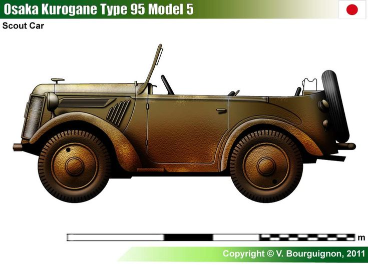 1936-1944. Kurogane Type 95 (M2595)